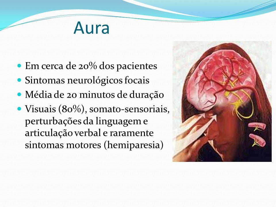 Aura Em cerca de 20% dos pacientes Sintomas neurológicos focais