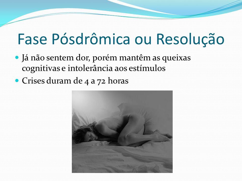 Fase Pósdrômica ou Resolução