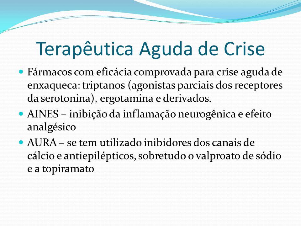Terapêutica Aguda de Crise
