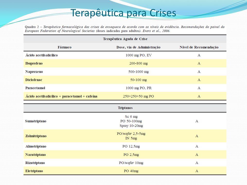 Terapêutica para Crises