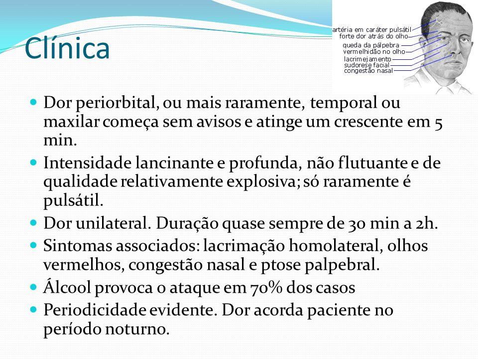 Clínica Dor periorbital, ou mais raramente, temporal ou maxilar começa sem avisos e atinge um crescente em 5 min.