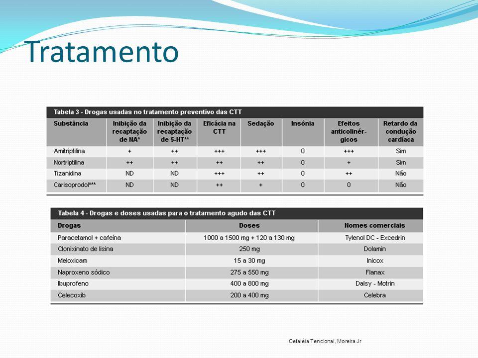 Tratamento Cefaléia Tencional, Moreira Jr