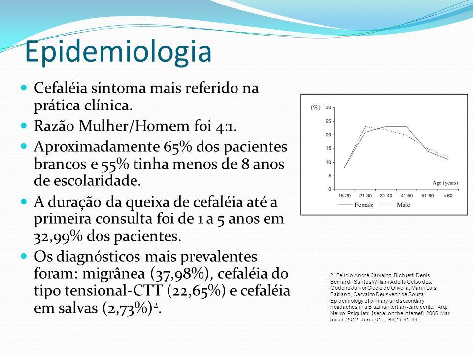 Epidemiologia Cefaléia sintoma mais referido na prática clínica.