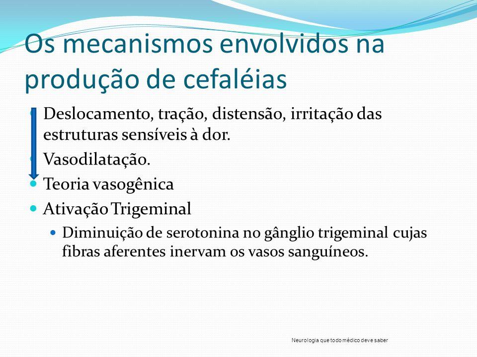 Os mecanismos envolvidos na produção de cefaléias