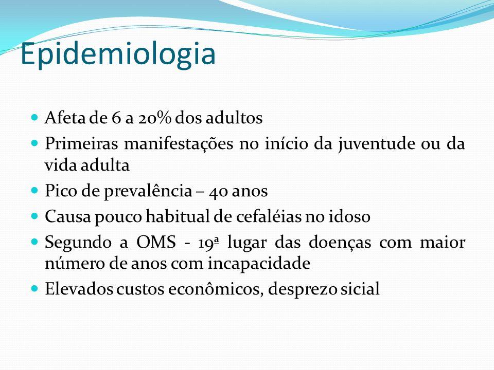 Epidemiologia Afeta de 6 a 20% dos adultos