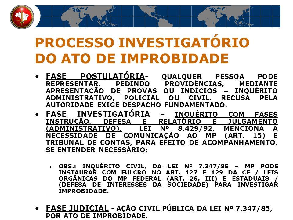 PROCESSO INVESTIGATÓRIO DO ATO DE IMPROBIDADE