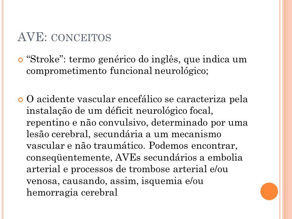 AVE: conceitos Stroke : termo genérico do inglês, que indica um comprometimento funcional neurológico;