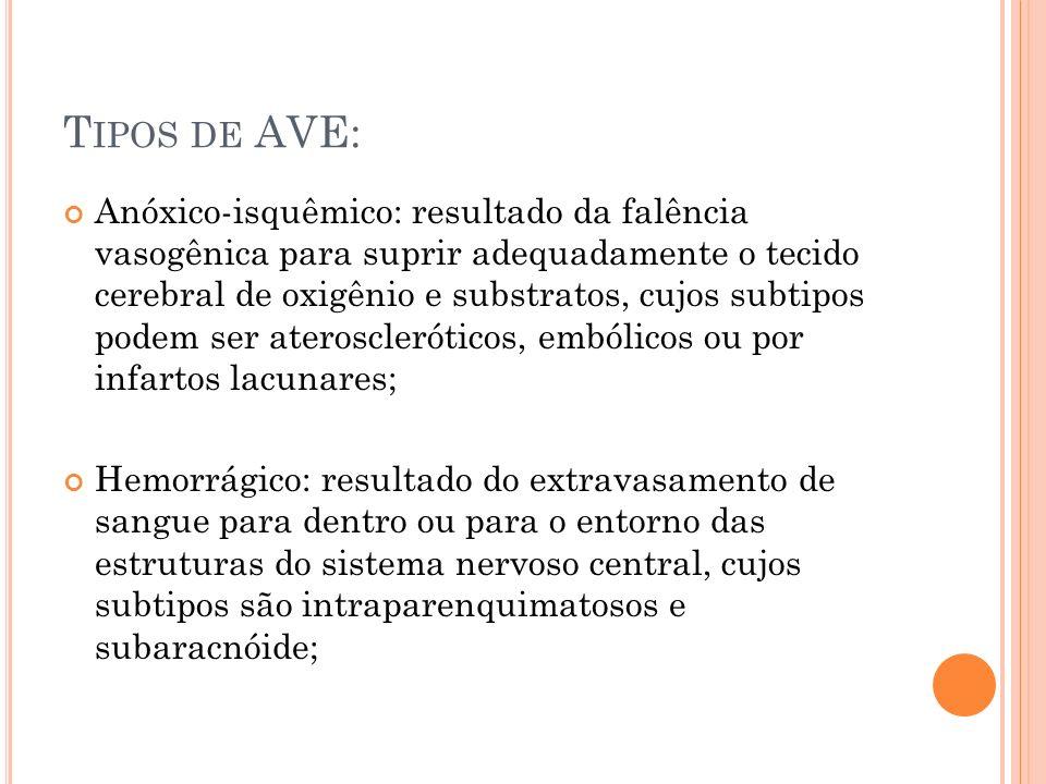Tipos de AVE: