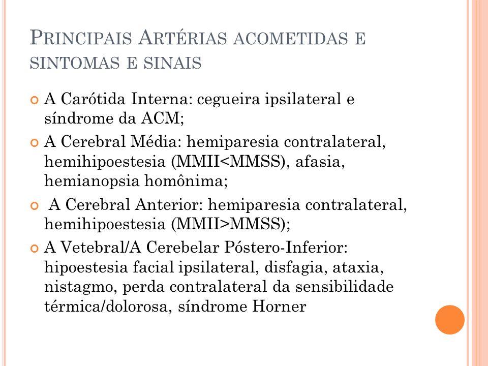 Principais Artérias acometidas e sintomas e sinais