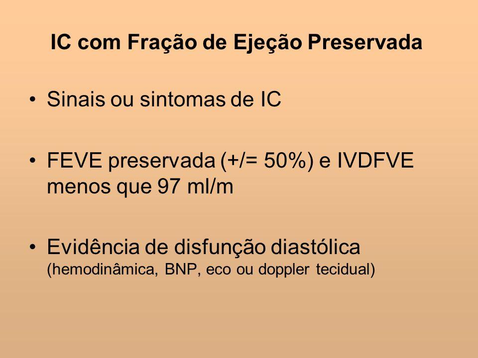 IC com Fração de Ejeção Preservada