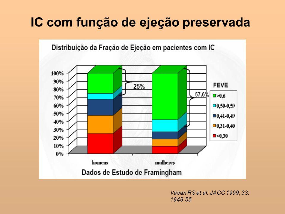 IC com função de ejeção preservada
