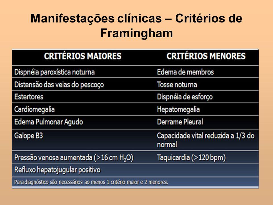 Manifestações clínicas – Critérios de Framingham