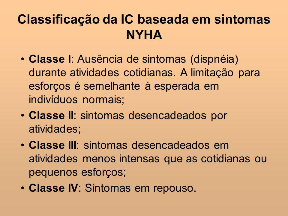 Classificação da IC baseada em sintomas NYHA