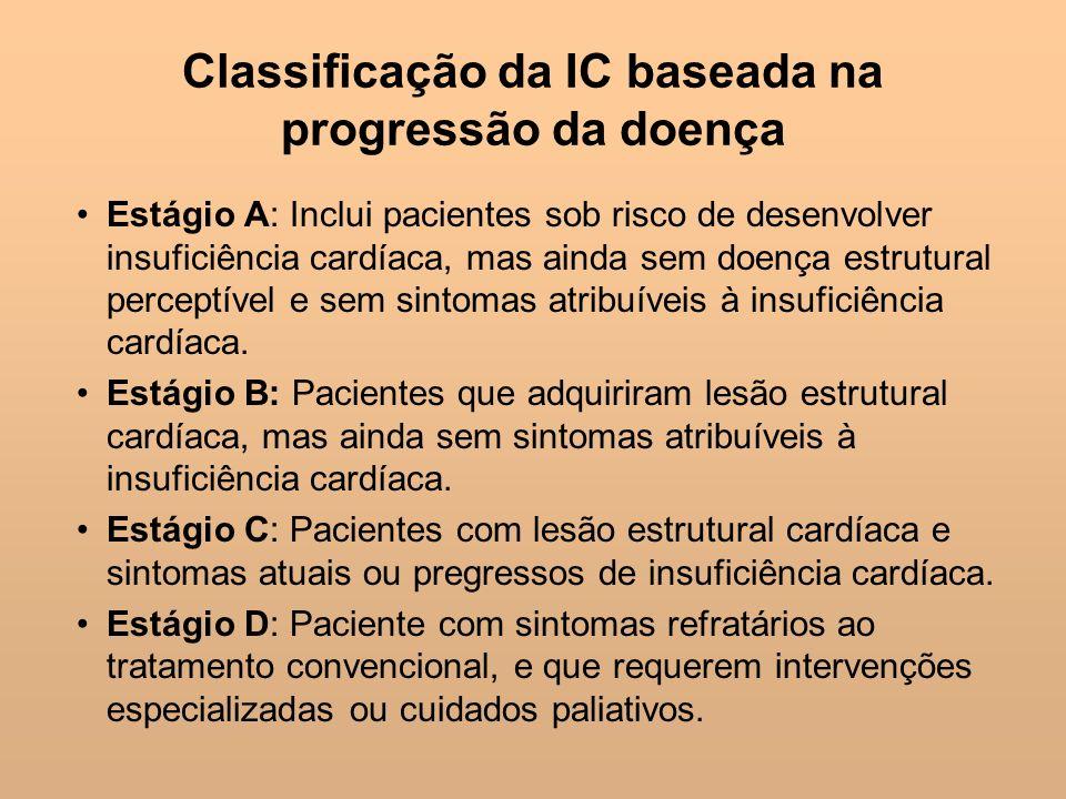Classificação da IC baseada na progressão da doença