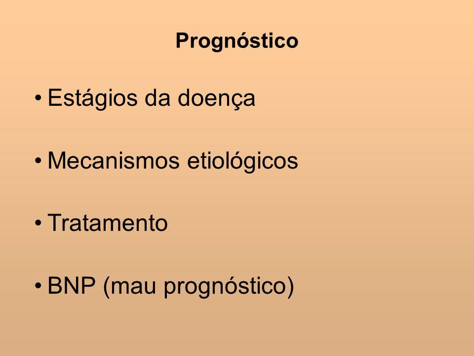 Mecanismos etiológicos Tratamento BNP (mau prognóstico)