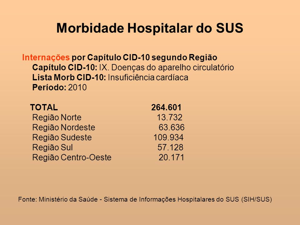 Morbidade Hospitalar do SUS