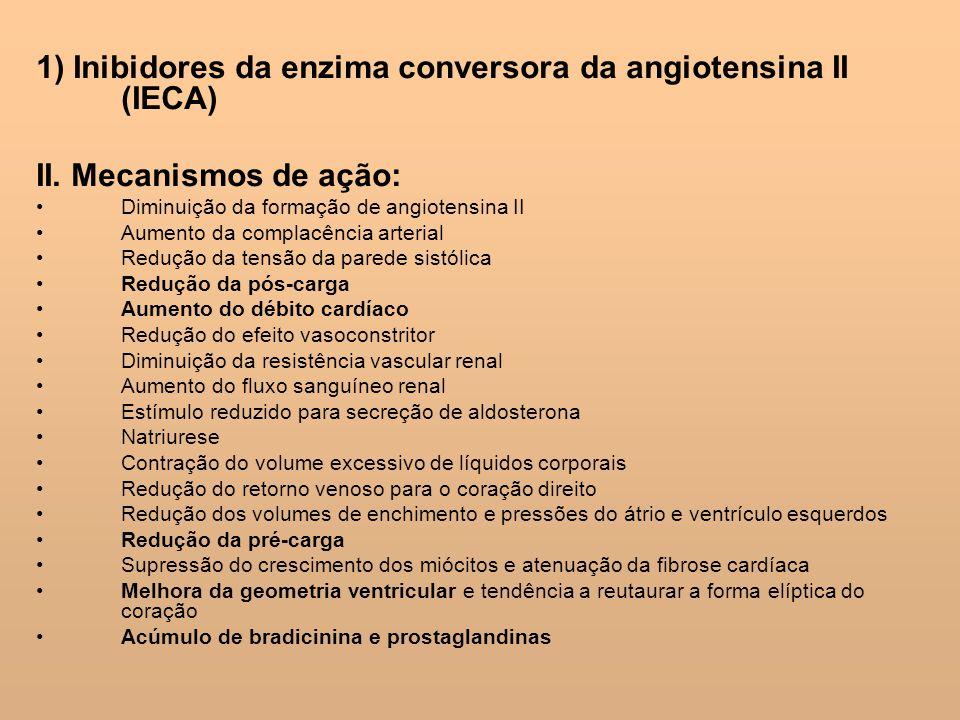 1) Inibidores da enzima conversora da angiotensina II (IECA)