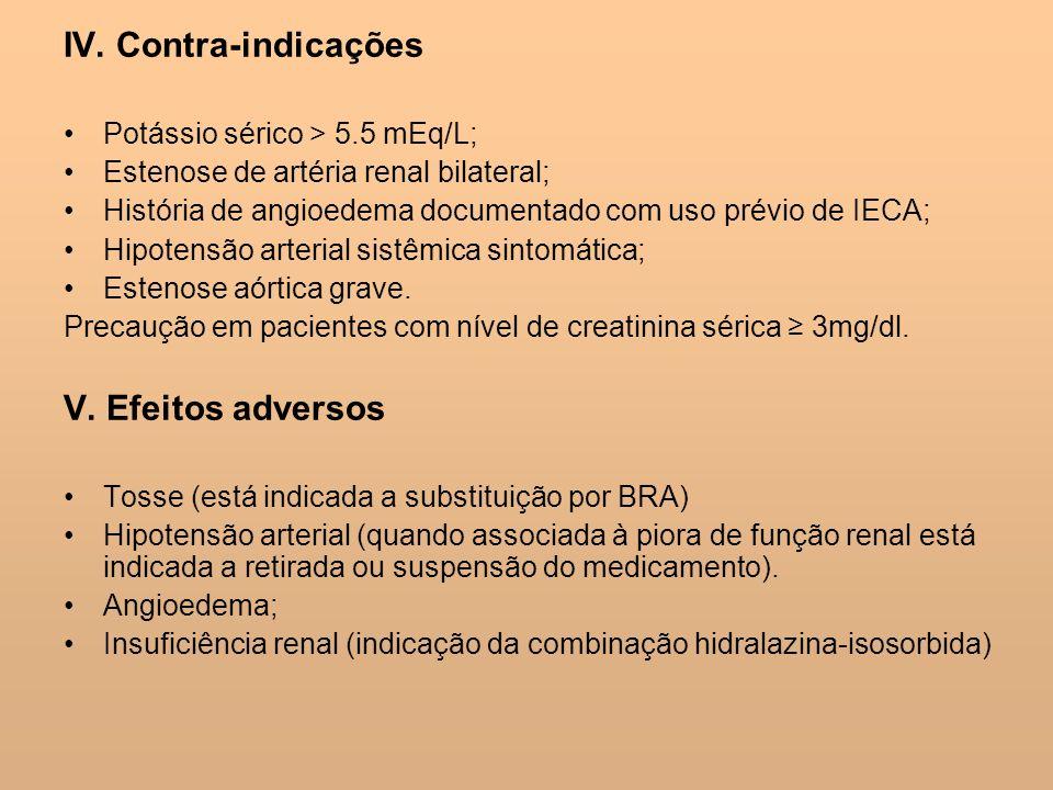 IV. Contra-indicações V. Efeitos adversos