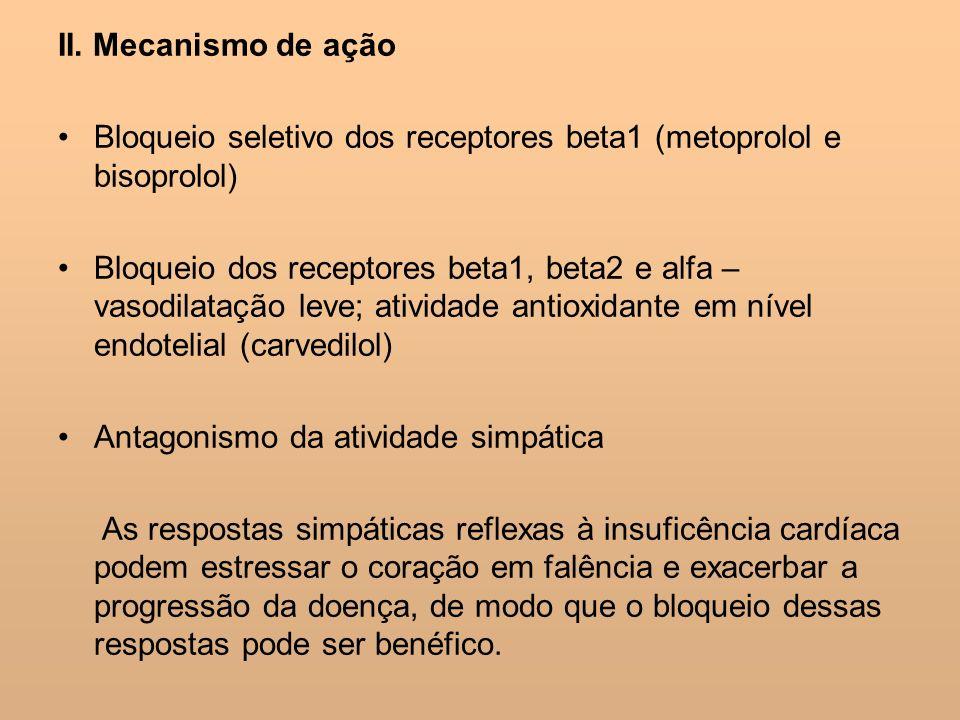 II. Mecanismo de ação Bloqueio seletivo dos receptores beta1 (metoprolol e bisoprolol)