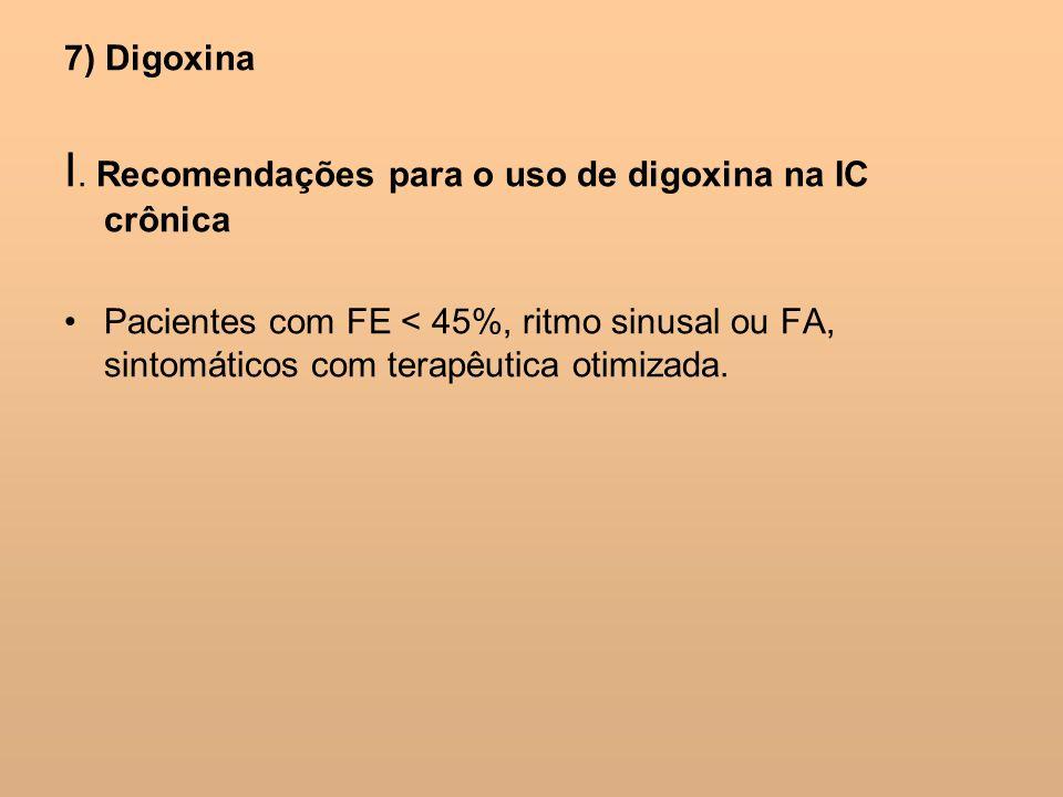 I. Recomendações para o uso de digoxina na IC crônica