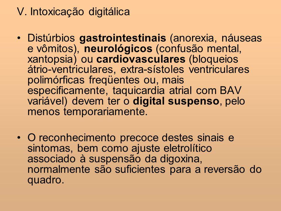 V. Intoxicação digitálica