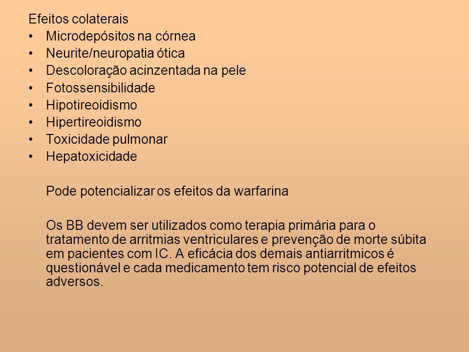 Efeitos colaterais Microdepósitos na córnea. Neurite/neuropatia ótica. Descoloração acinzentada na pele.