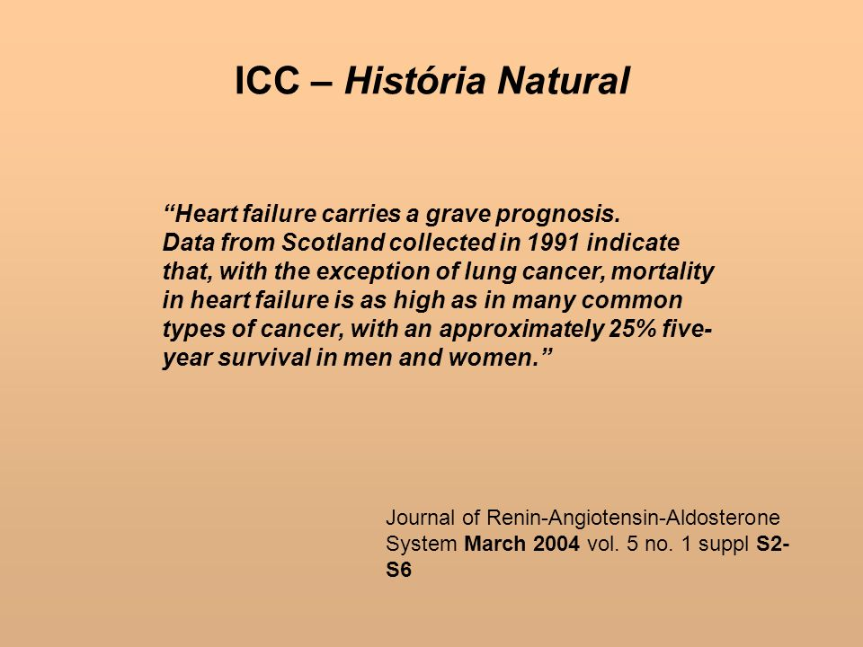 ICC – História Natural Heart failure carries a grave prognosis.