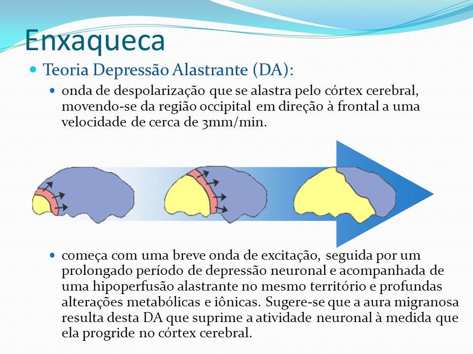 Enxaqueca Teoria Depressão Alastrante (DA):