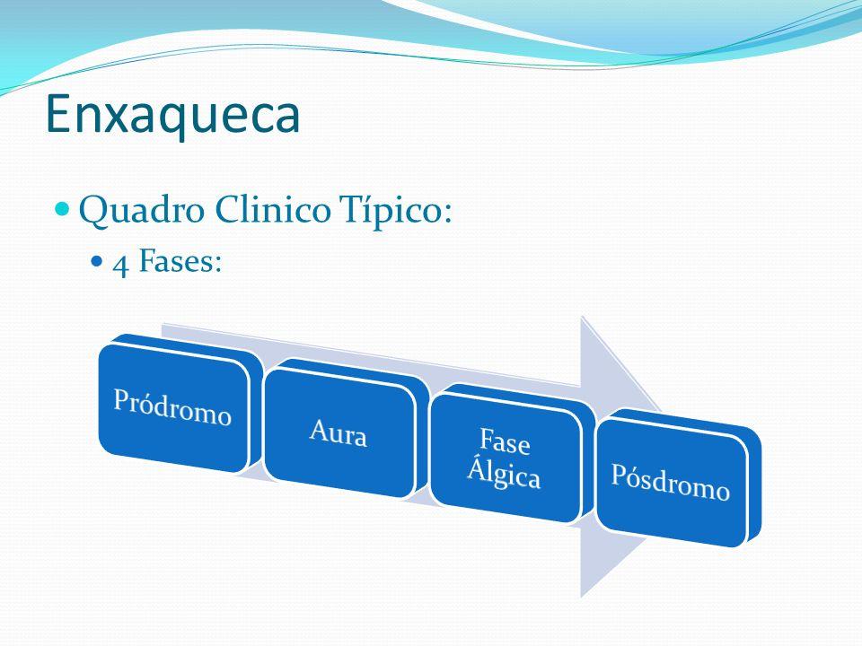 Enxaqueca Quadro Clinico Típico: 4 Fases: Pródromo Aura Fase Álgica