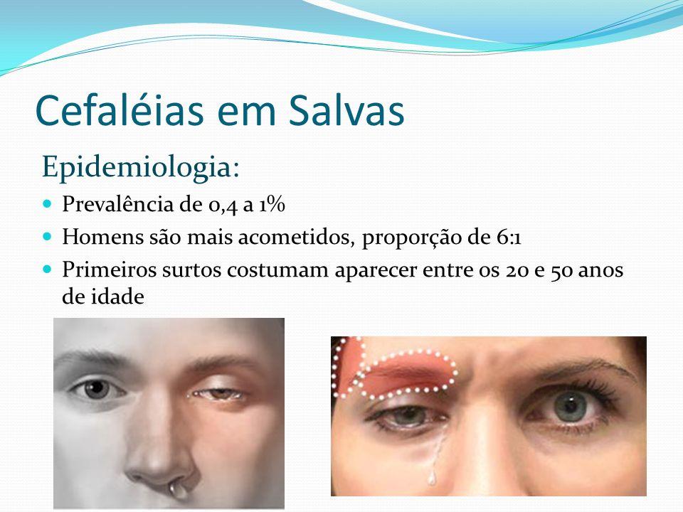 Cefaléias em Salvas Epidemiologia: Prevalência de 0,4 a 1%