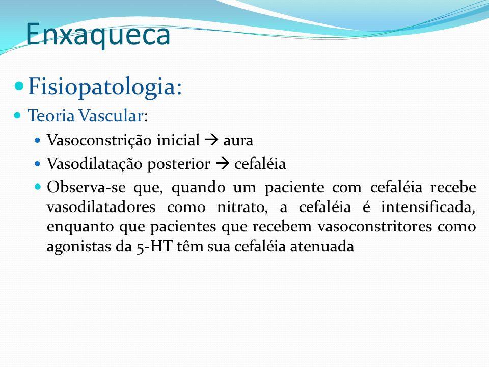 Enxaqueca Fisiopatologia: Teoria Vascular: