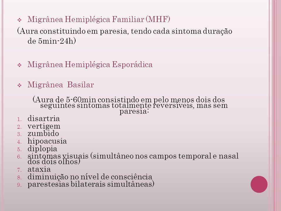 Migrânea Hemiplégica Familiar (MHF)