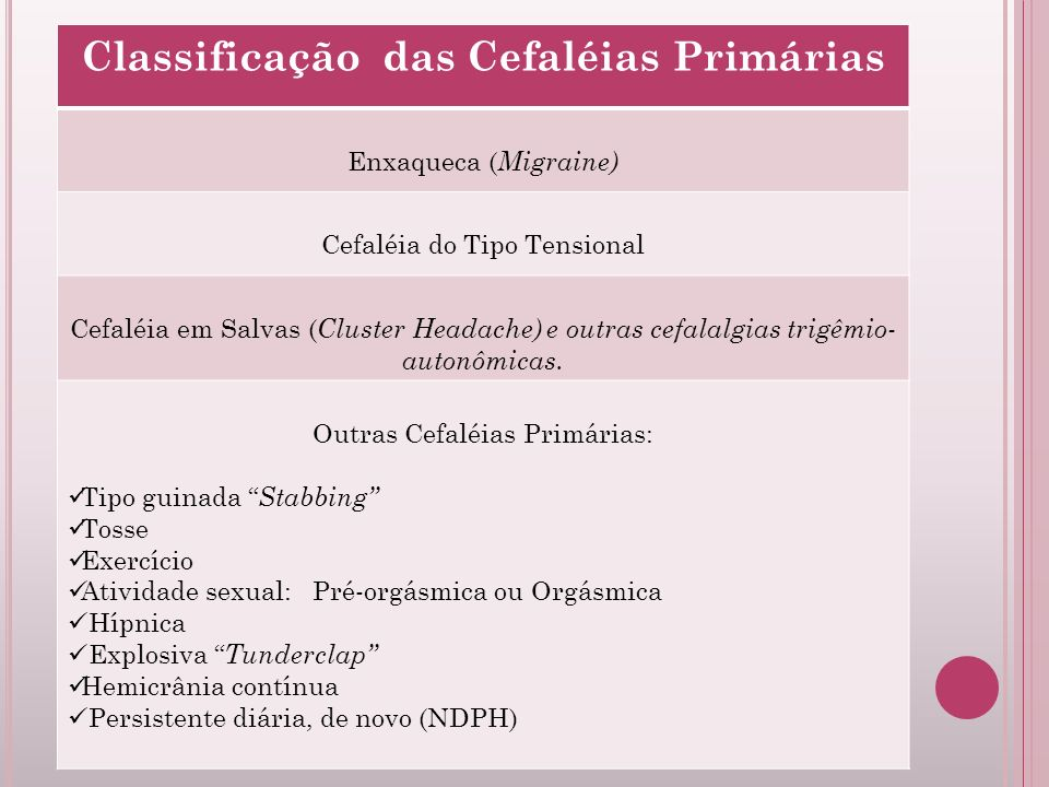 Classificação das Cefaléias Primárias