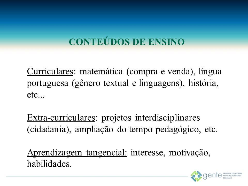 CONTEÚDOS DE ENSINO Curriculares: matemática (compra e venda), língua portuguesa (gênero textual e linguagens), história, etc...