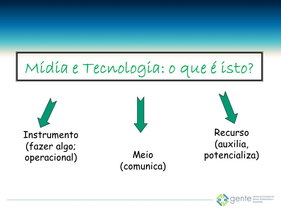 Mídia e Tecnologia: o que é isto
