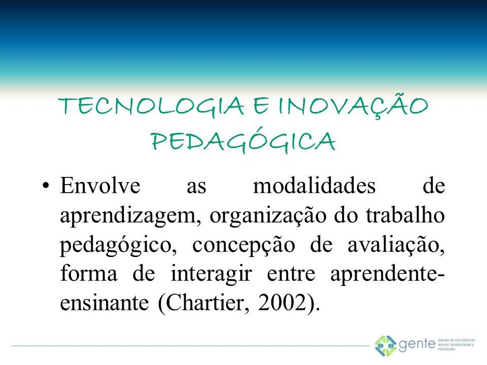 TECNOLOGIA E INOVAÇÃO PEDAGÓGICA