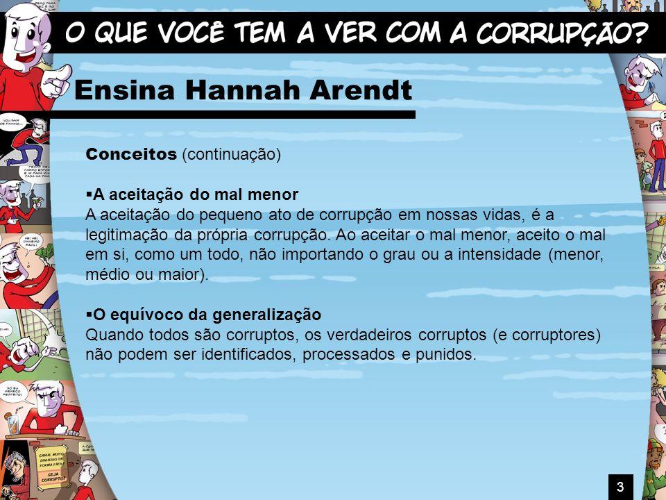Ensina Hannah Arendt Conceitos (continuação) A aceitação do mal menor