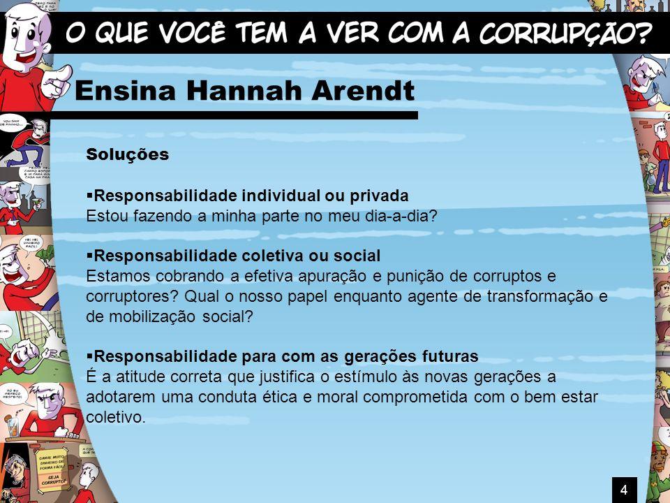 Ensina Hannah Arendt Soluções Responsabilidade individual ou privada