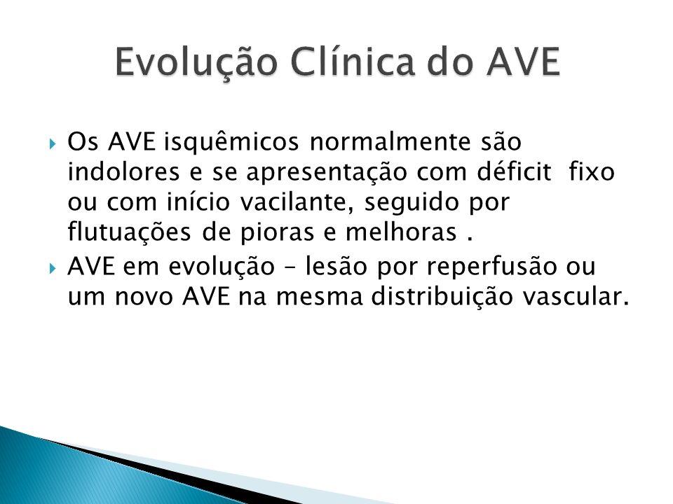 Evolução Clínica do AVE