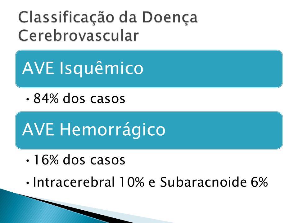 Classificação da Doença Cerebrovascular