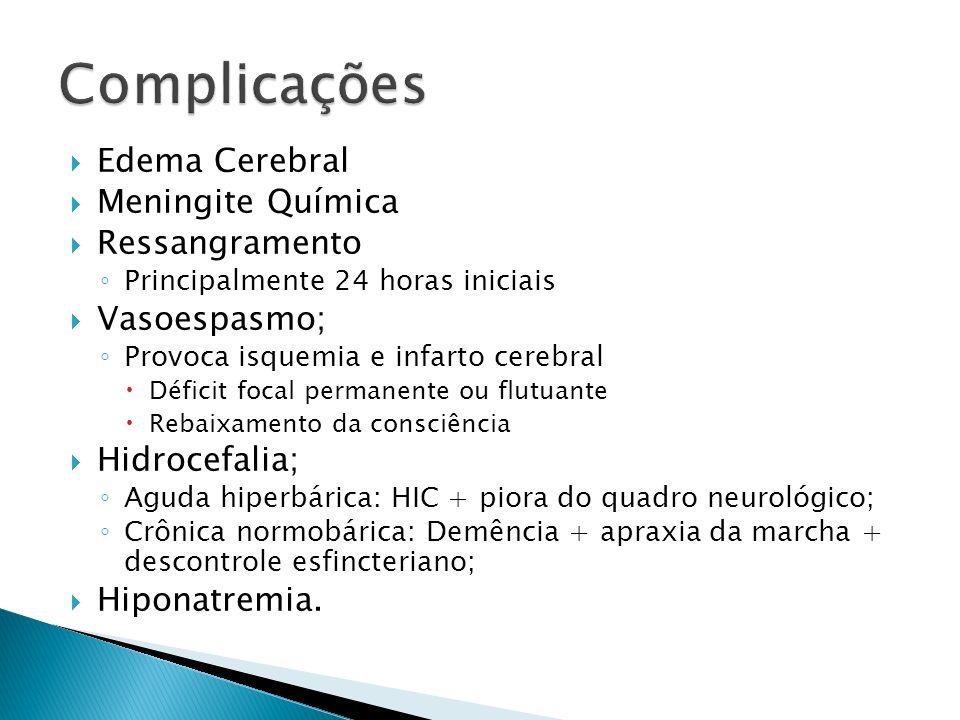 Complicações Edema Cerebral Meningite Química Ressangramento