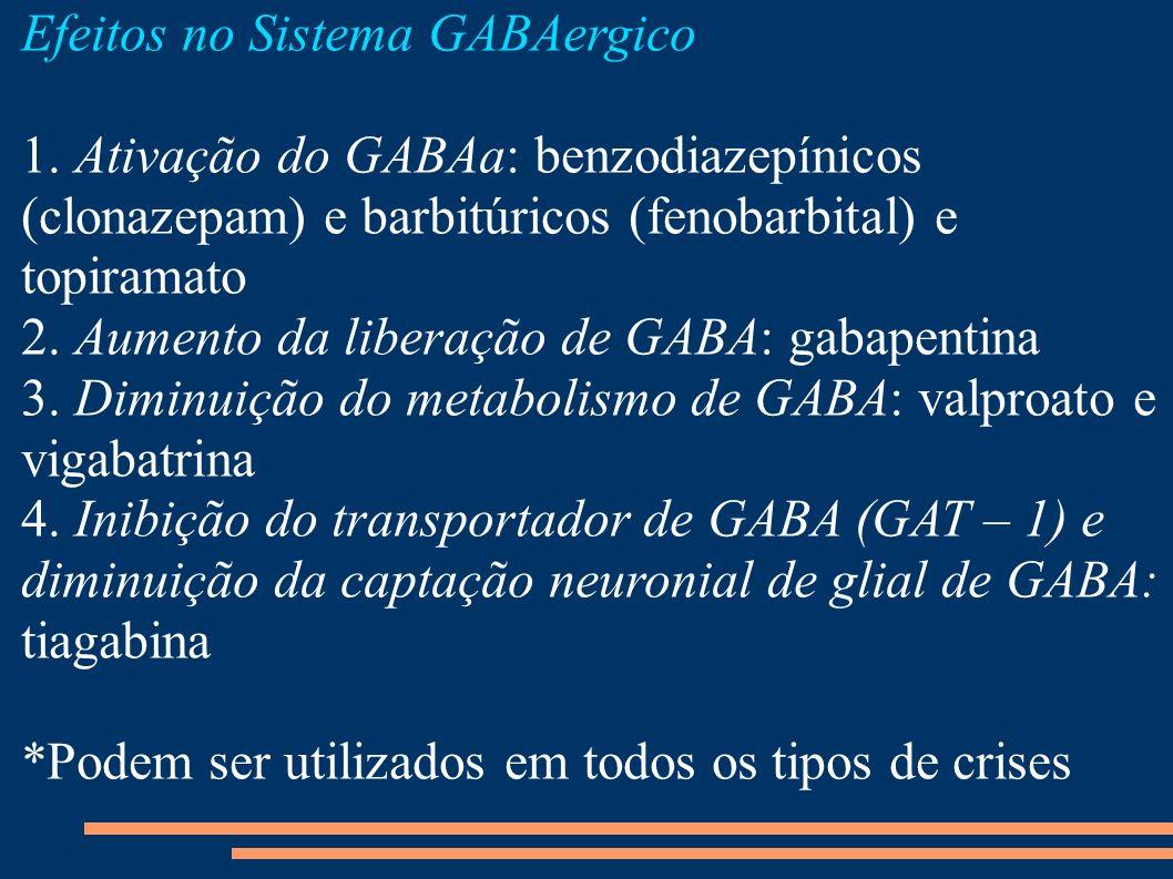 Efeitos no Sistema GABAergico