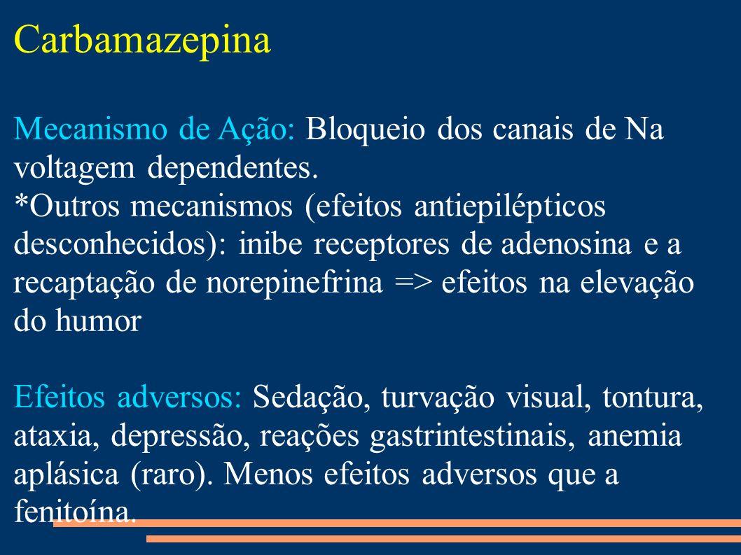 CarbamazepinaMecanismo de Ação: Bloqueio dos canais de Na voltagem dependentes.