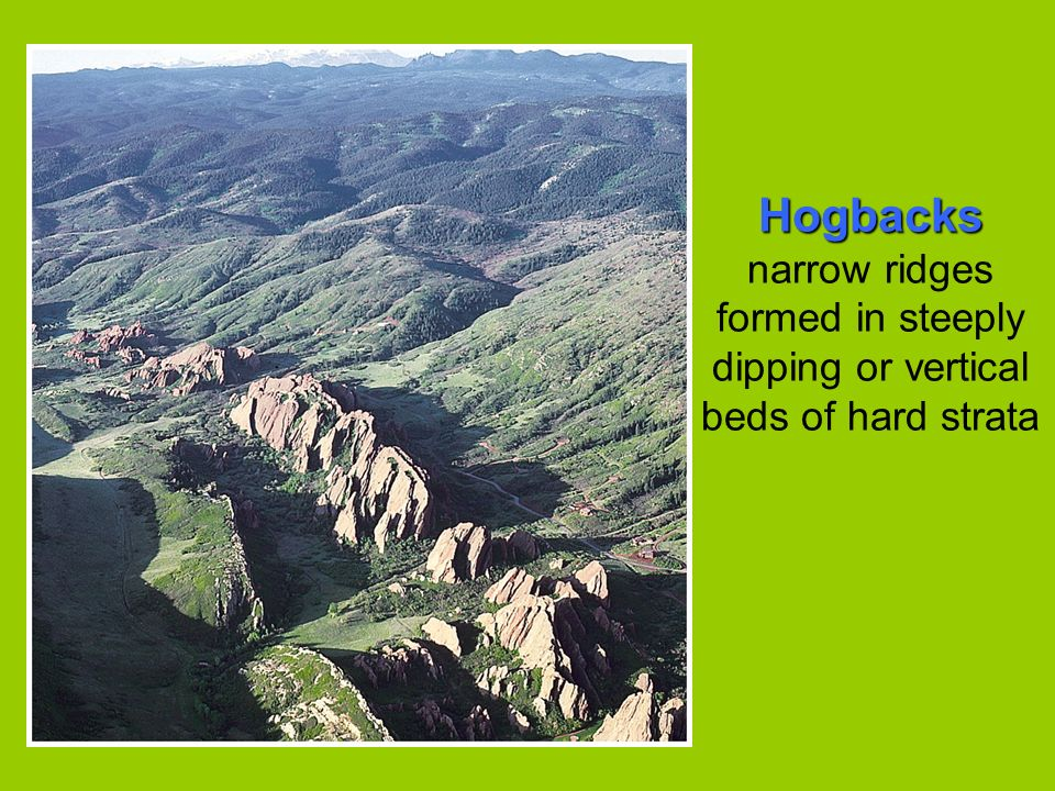 Hogbacks narrow ridges formed in steeply dipping or vertical beds of hard strata