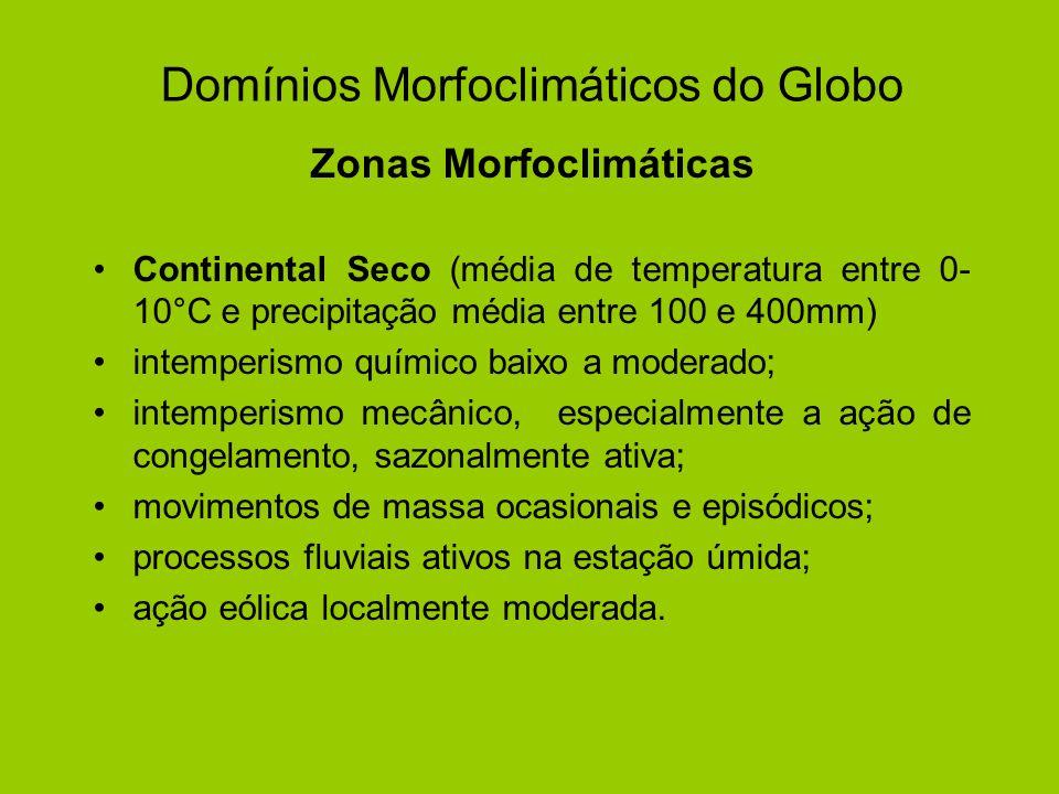 Domínios Morfoclimáticos do Globo