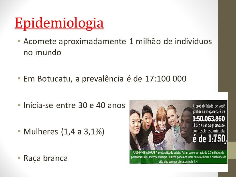 Epidemiologia Acomete aproximadamente 1 milhão de indivíduos no mundo