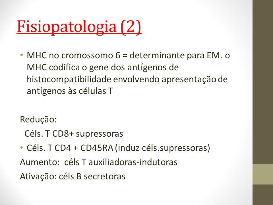 Fisiopatologia (2)