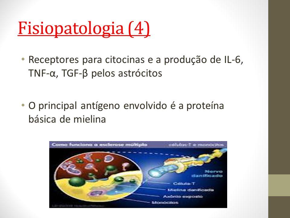 Fisiopatologia (4)Receptores para citocinas e a produção de IL-6, TNF-α, TGF-β pelos astrócitos.
