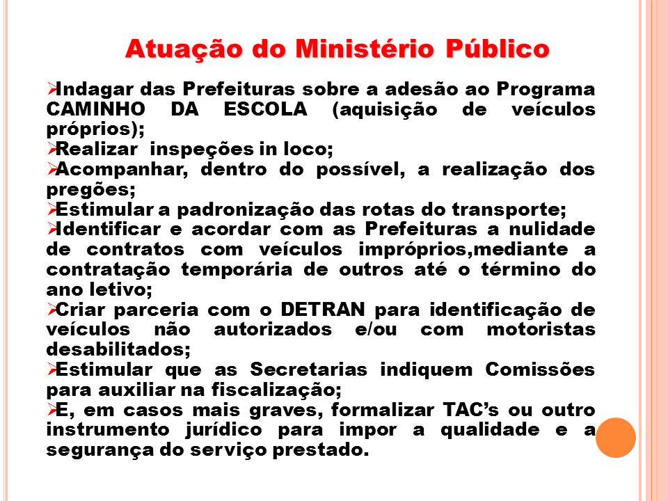Atuação do Ministério Público