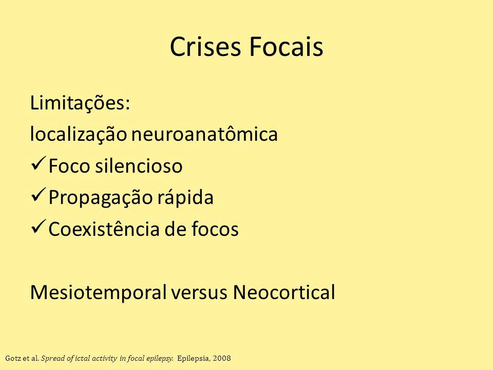 Crises Focais Limitações: localização neuroanatômica Foco silencioso
